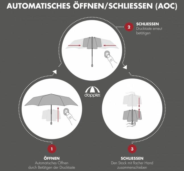 Легкий зонт   DOPPLER ZERO 744563DSZ