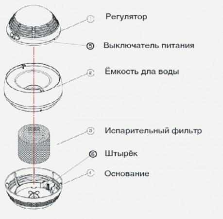 Мойка воздуха AirComfort HP- 900Li