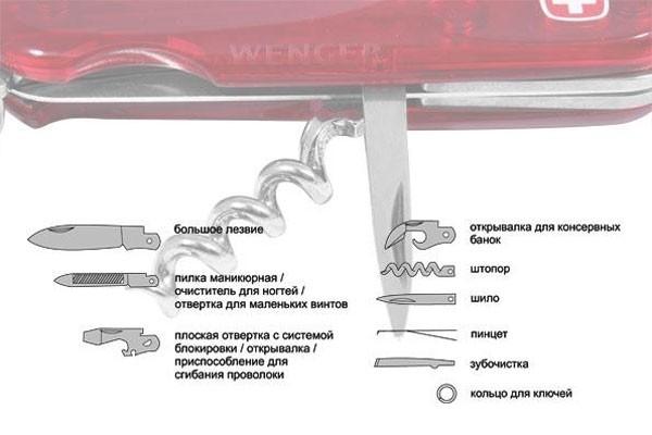 Нож Wenger Evolution 1 10 09 400