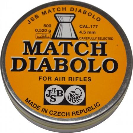 Пульки jsb match diabolo middle  500 шт 000015-500