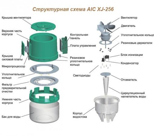 Увлажнитель очиститель воздуха AIC XJ-256