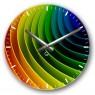 Настенные часы спектр