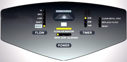 Воздухоочиститель ZENET XJ-3800