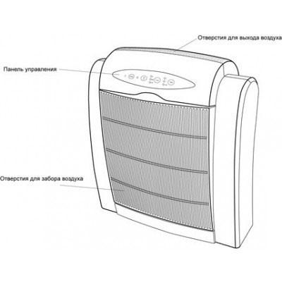 Очиститель ионизатор воздуха ZENET XJ-2800